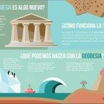 Image for the Tweet beginning: Sabes ¿Qué es la Geodesia? A