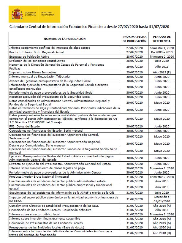 🗣️Ya puedes consultar el calendario de publicaciones de la central de información de @Haciendagob de esta semana #CDI #Haciendagob 👉https://t.co/SGRkNweOUM. https://t.co/h69LJ1ZehC