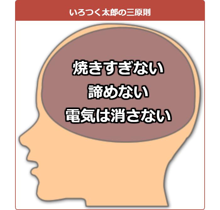 メーカー 頭脳 石川県が唯一生産する「頭脳粉」。「頭脳パン」で本当に頭がよくなるの?
