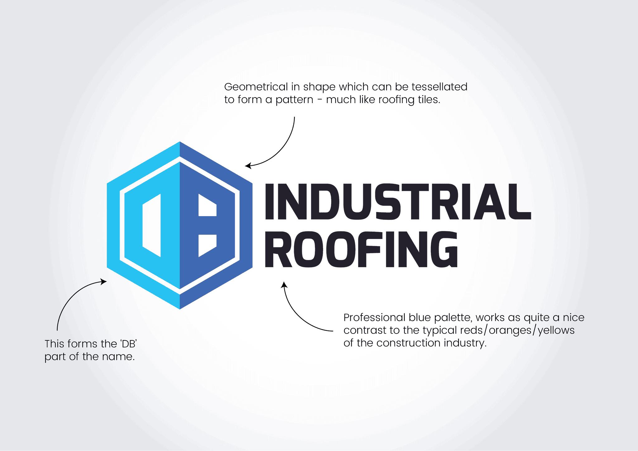 Infiniti Graphics On Twitter Db Industrial Roofing Was Started By Dan Beeton Who S Been In The Steel Erecting And Roofing Business For Over 20 Years We Worked With These Guys To
