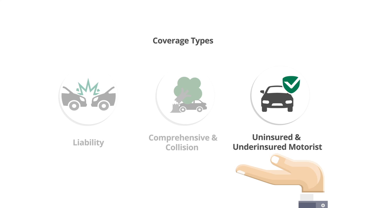 It's not you, it's them. Be protected from those driving without adequate coverage by knowing your options. Learn more about the different coverage types at  #RideWithTheGeneral