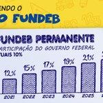 Image for the Tweet beginning: Com o #NovoFundeb, a participação