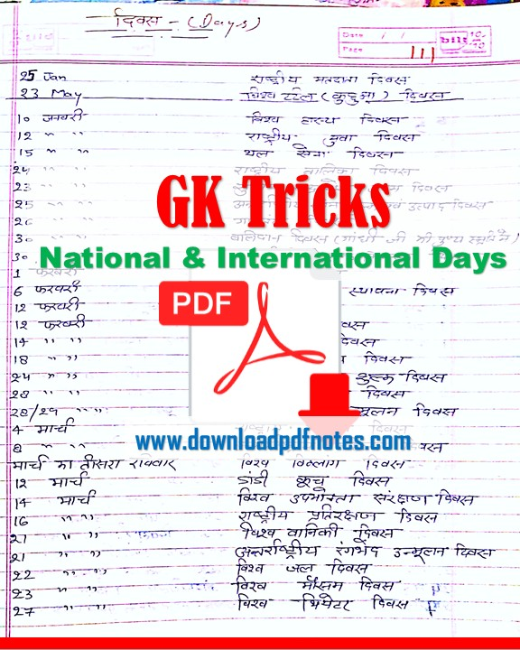 List Of Important National & International Days & Dates Of The Year  Free pdf download