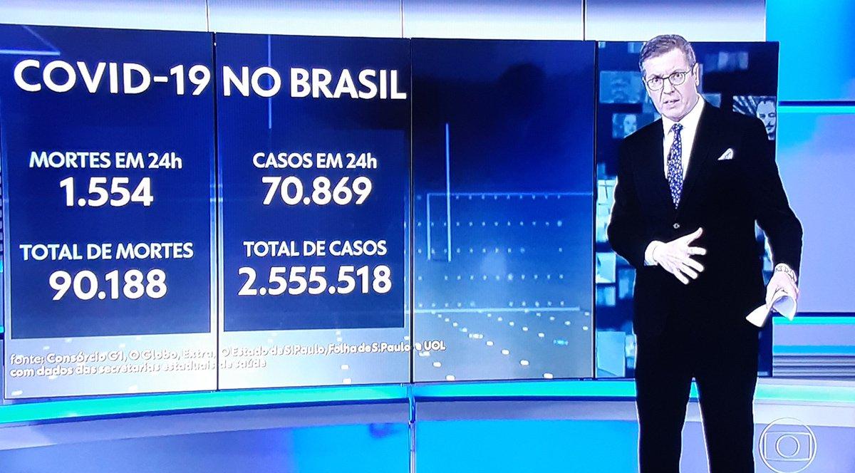 29.07.2020. Brasil. https://t.co/aNGiGkiE0t