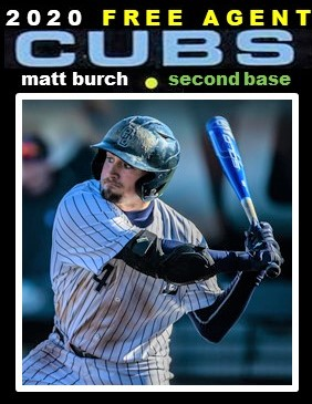 Prospect Profile - Cubs Ink Matt Burch from Old Dominion