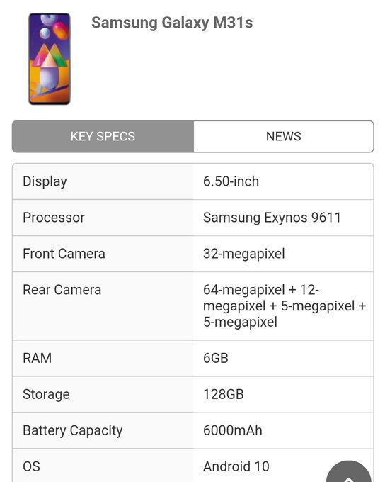 Samsung Galaxy M31s Specifications and Price details