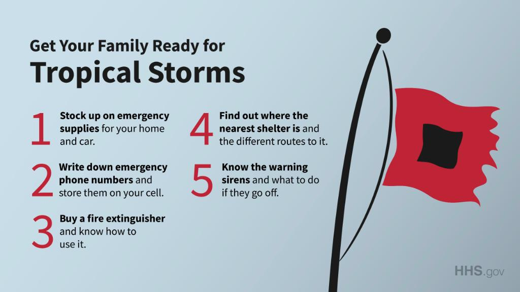 Keep yourself and your loved ones safe! Follow these health and safety tips if youre affected by Tropical Storm #Isaias: bit.ly/2BIXAmp #TropicalStormIsaias