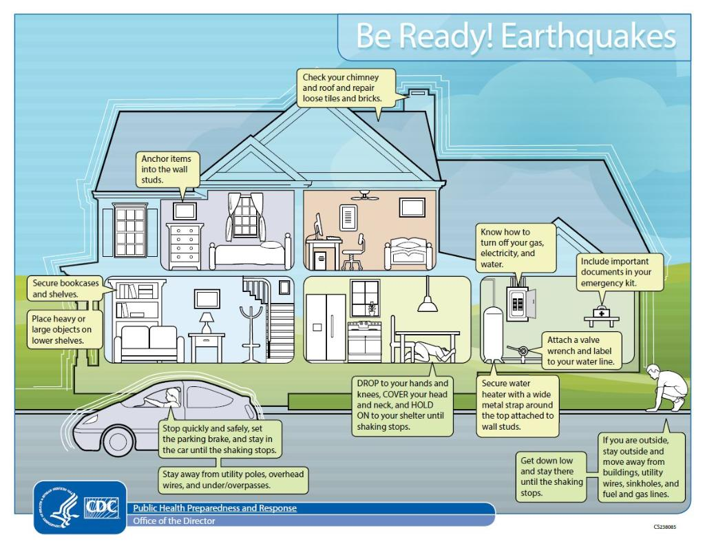 An #earthquake can happen at any time, but the keys to staying safe are preparation, planning, and practice. Take these steps to protect yourself and your loved ones: bit.ly/2XcBBf8