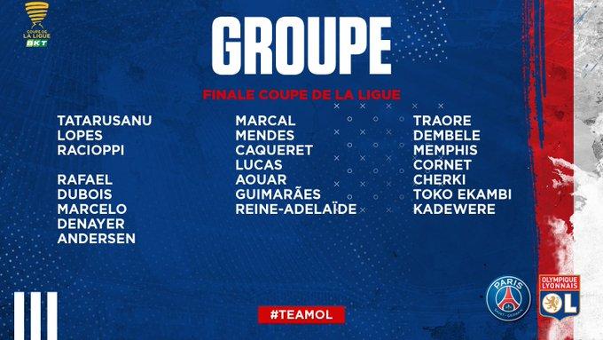 OL Groupe