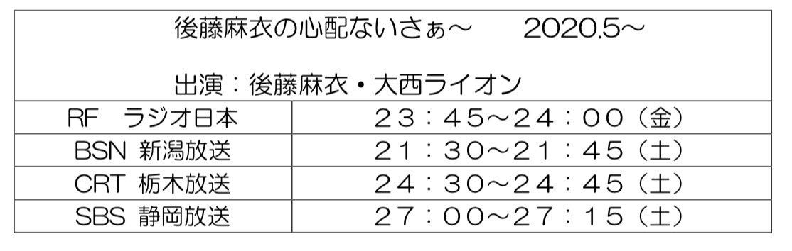 """後藤麻衣の心配ないさぁー on Twitter: """"7/31〜は 元プロ野球選手の ..."""