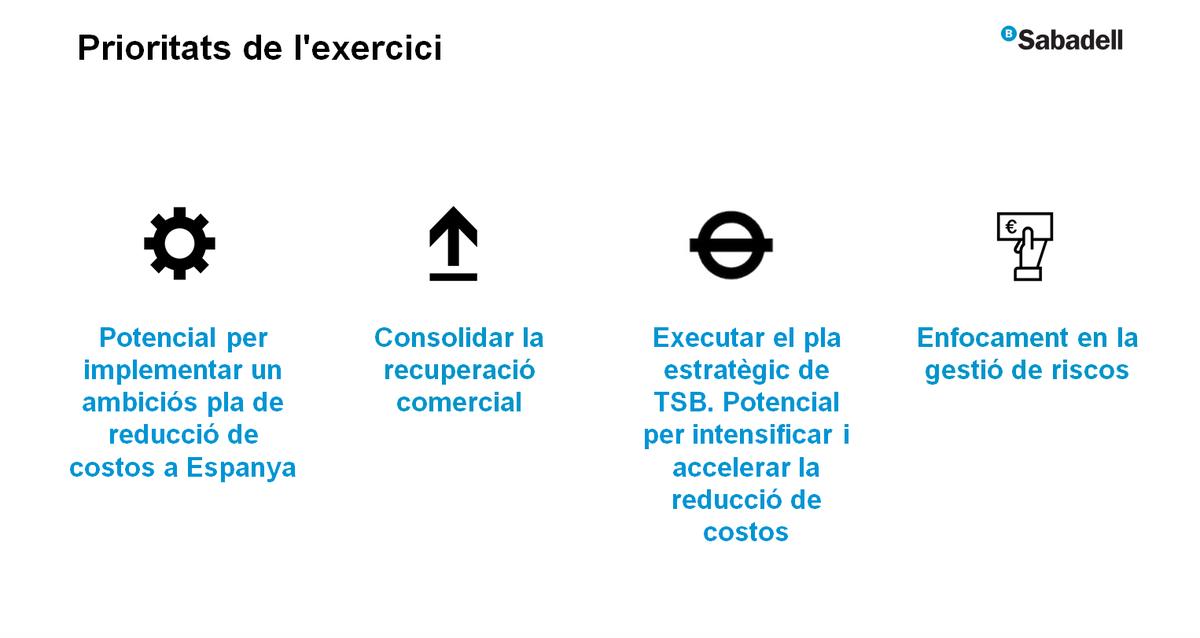 #ResultatsSabadell | Jaume Guardiola repassa les claus estratègiques de @BancSabadell : +Reducció de costos +Consolidació de la recuperació comercial +Execució del pla estratègic de TSB +Focus en la gestió de riscos #SerOnSiguis #SomSabadell https://t.co/QC4u6w8h8d