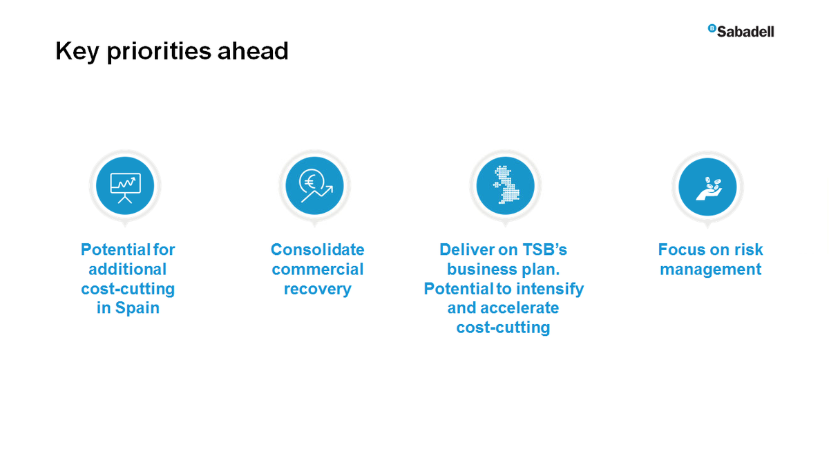 #SabadellResults | Jaime Guardiola goes over the strategic opportunities for @BancoSabadell to:  +Cut costs +Consolidate commercial recovery +Deliver on TSB's strategic plan +Focus on risk management https://t.co/wiVYmA8sOt