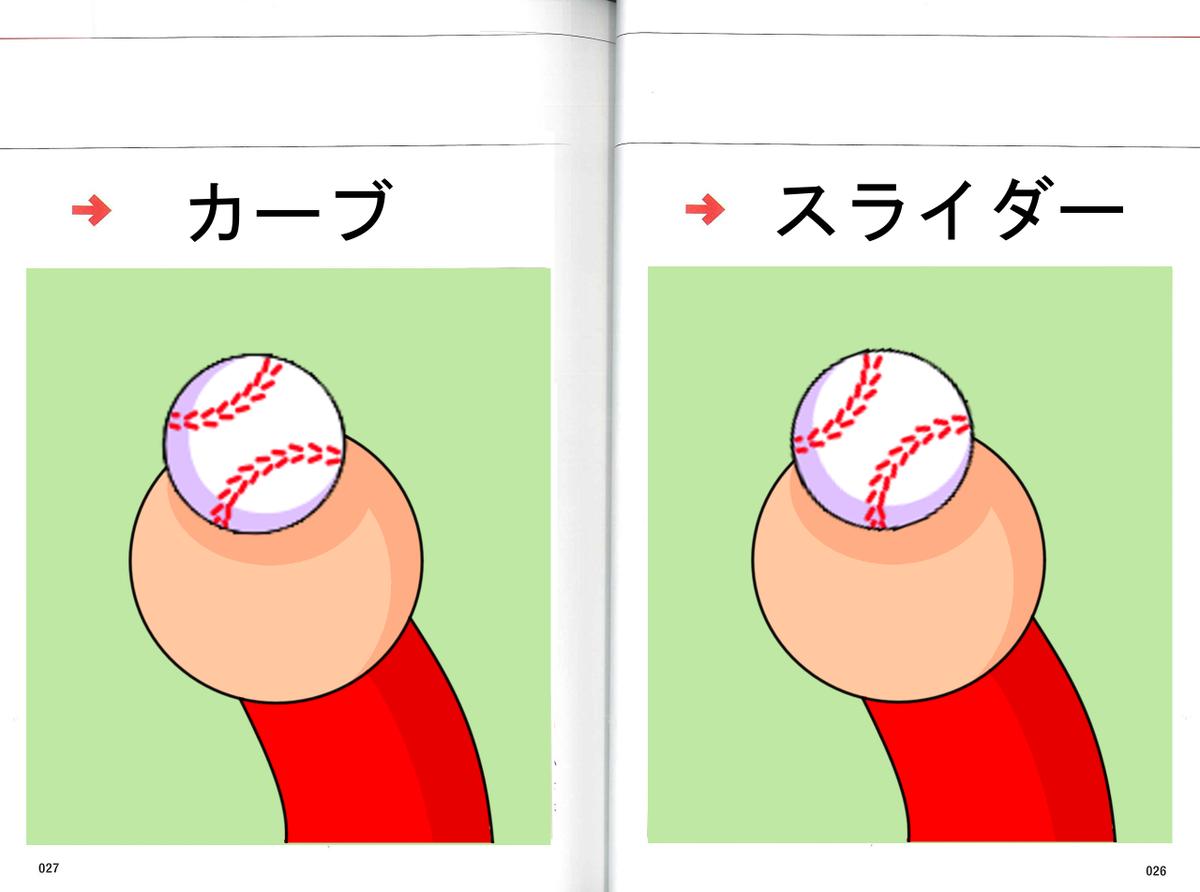 全く役に立たない?パワプロくんの野球指導書から学ぶ変化球バイブル!