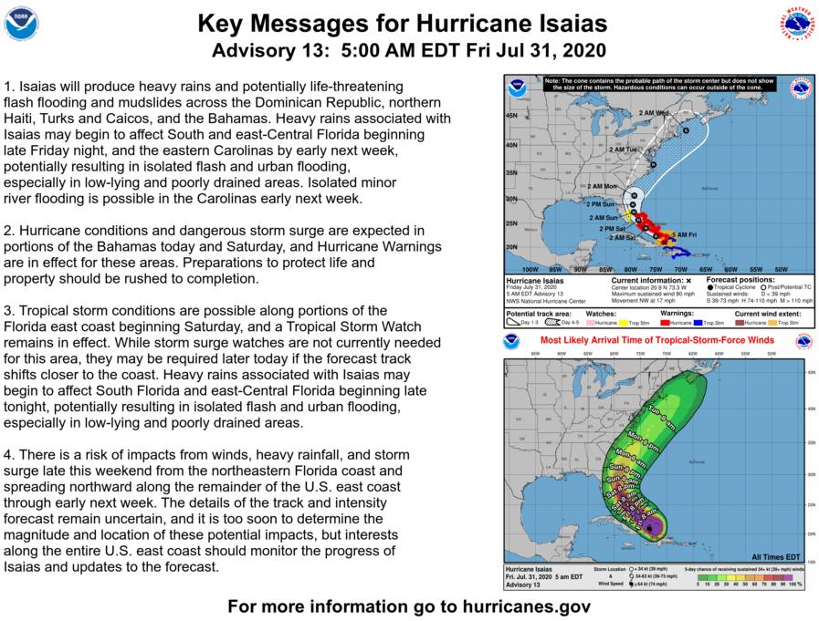 @NHC_Atlantic's photo on Hurricane Isaias