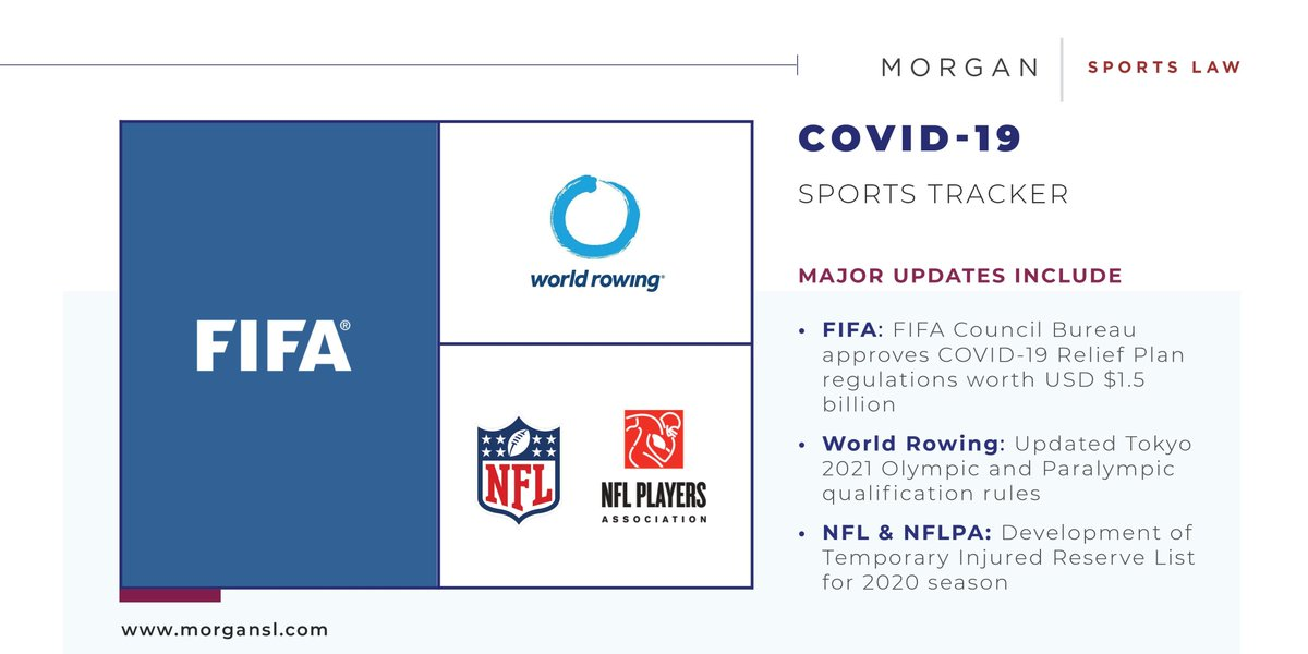 Morgan Sports Law On Twitter Update Covid 19 Sports Tracker Major Updates This Week Include Fifa World Rowing And Nfl Nflpa View The Latest Information Here Https T Co Evcnq9i69o Https T Co 4fniv09trj