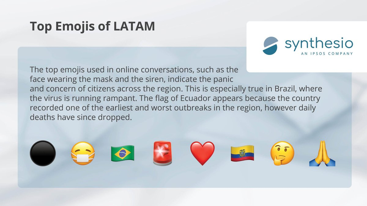 Synthesio here, back at it again with some #emoji analysis! Top emojis used in #LatinAmerica show the flags of #Brazil, where the #coronavirus is spreading quickly, and #Ecuador, where the virus first appeared.  Infographic here: https://t.co/dV1sNRpVBb https://t.co/vJRhpfzc5M