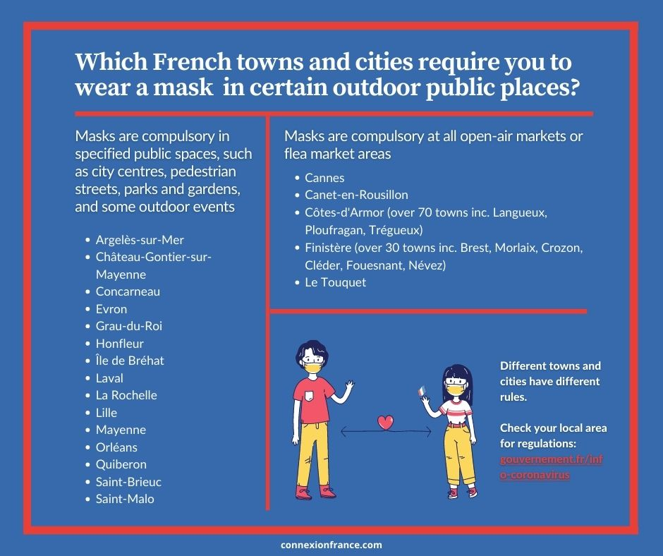Where and when to wear masks in France: connexionfrance.com/French-news/Fr…