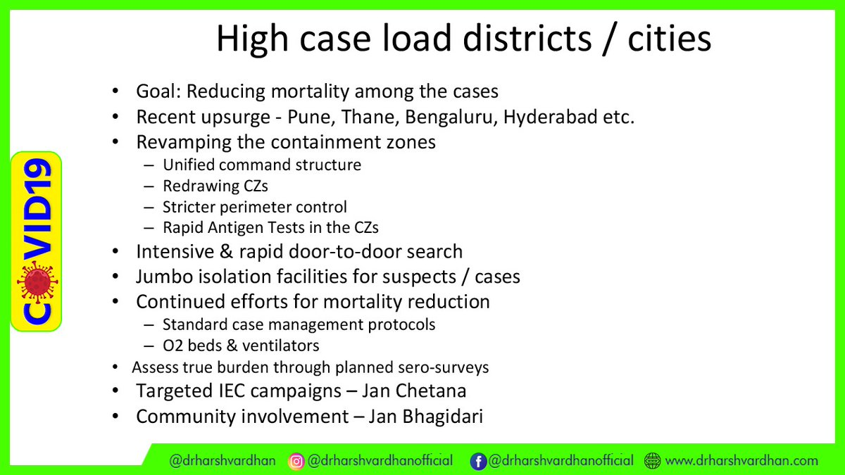 Efforts are being made to reduce #mortality in high caseload districts & cities showing recent upsurge like Pune, Thane, Bengaluru, Hyderabad etc. The measures to be taken include revamping the strategy for effective management of #ContainmentZones @PMOIndia @MoHFW_INDIA