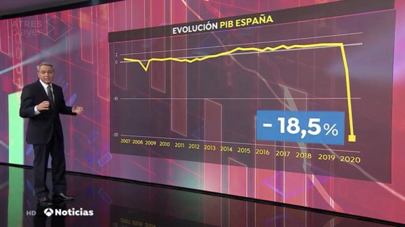 La polémica Podemos-Vicente Vallés - Página 4 EeR93P-WsAEMAtC?format=jpg&name=large