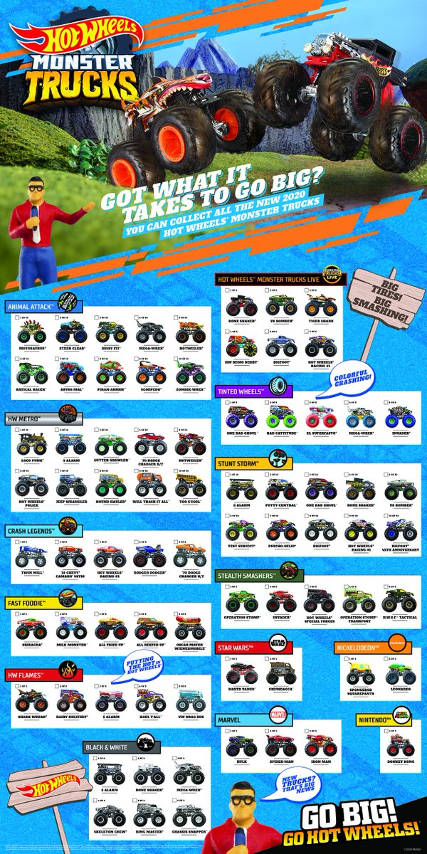 Hot Wheels On Twitter Poster Pen Monster Trucks Collectors What S Your Favorite Casting Of The Year Download The Latest Hotwheelsmonstertruck Poster Now Https T Co Cqe3m81wpr Https T Co Pi13a4czuu