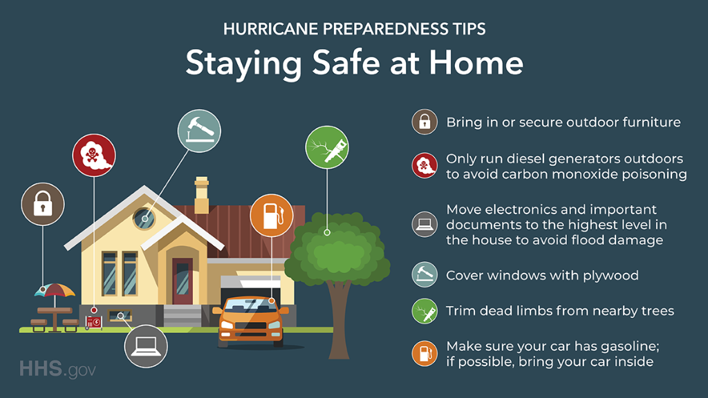 If youre in the path of Hurricane #Isaias, dont wait until its too late! These tips will help you get ready before the storm hits: bit.ly/3hWieio #HurricaneIsaias