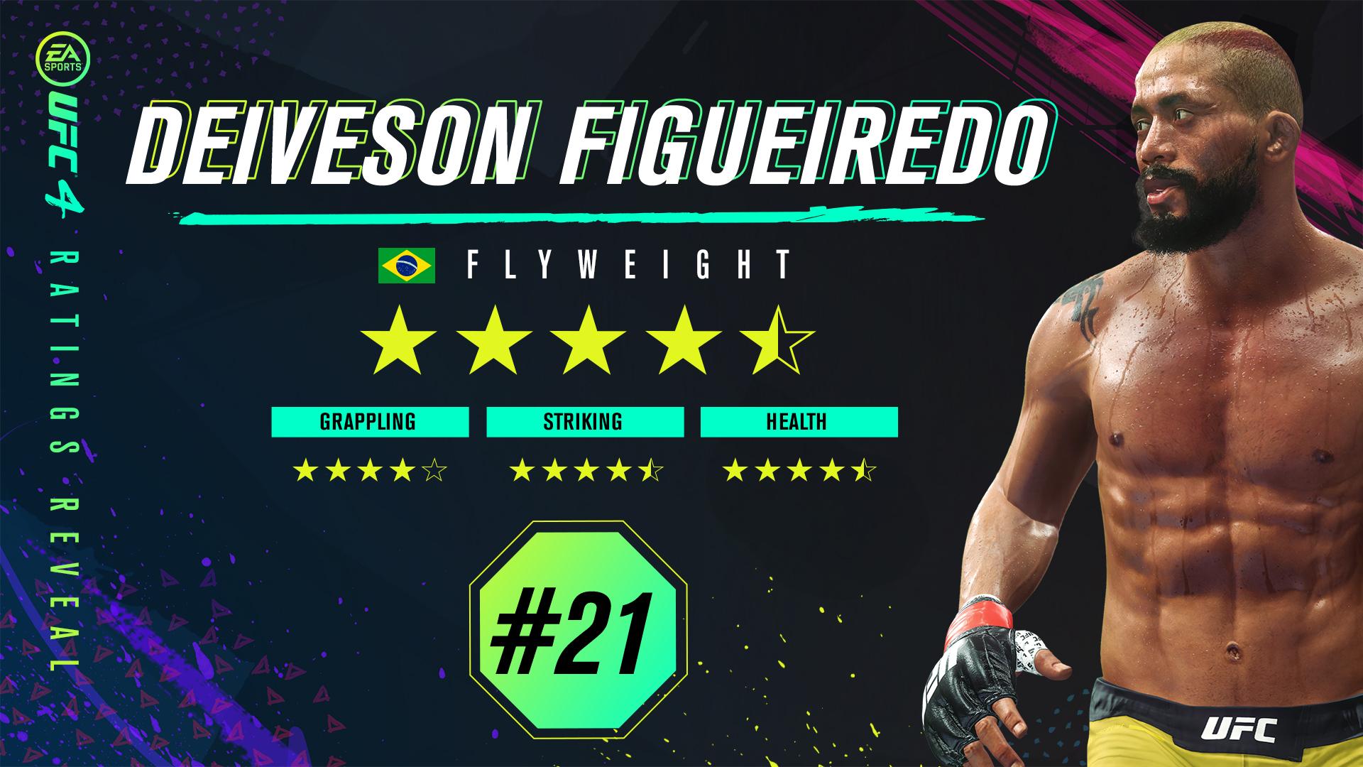 Deiveson não é tão bom no UFC da EA Sports (Foto: EA Sports)