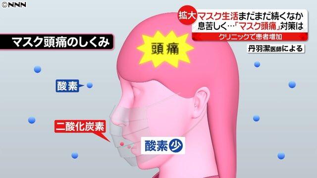 最近、マスク頭痛というのが流行っているらしい・・・