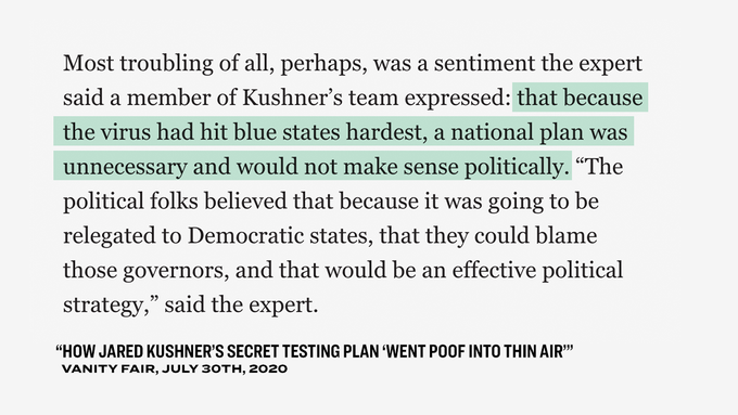 """Most troubling of all, perhaps, was a sentiment the expert said a member of Kushner's team expressed: that because the virus had hit blue states hardest, a national plan was unnecessary and would not make sense politically."" — Vanity Fair"
