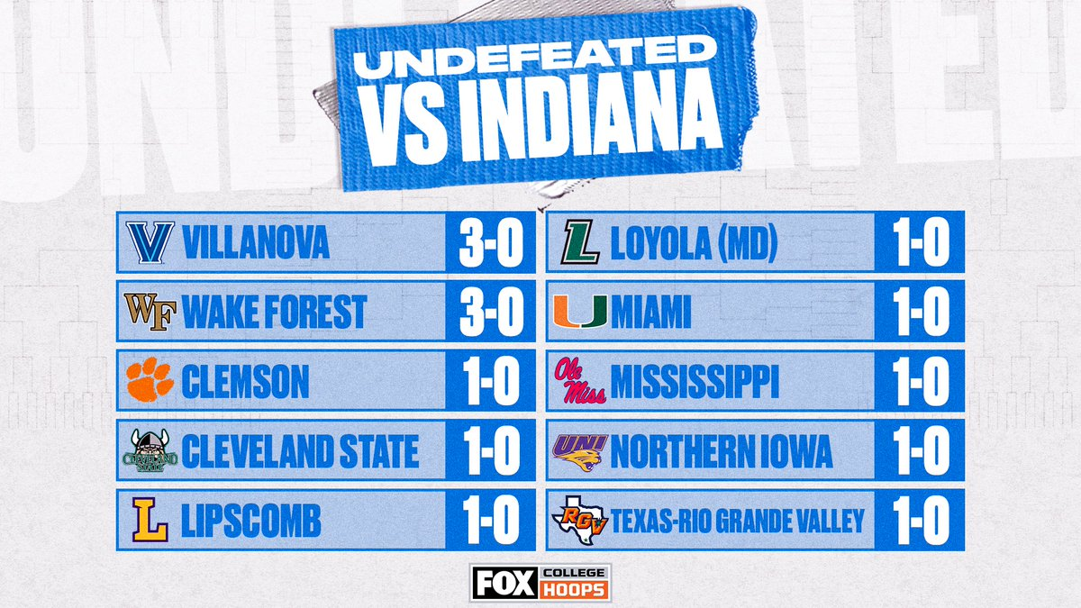 These teams have nothing but bragging rights against Indiana 🤫