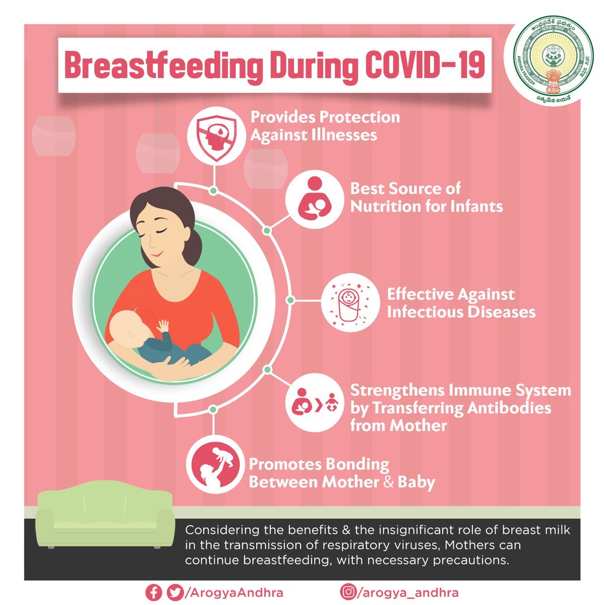 Arogyaandhra On Twitter World Breastfeeding Week 1st 7th Aug