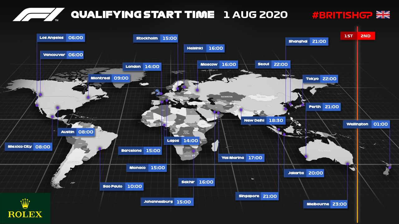 F1 British GP 2020 Qualifying Race Global Timings