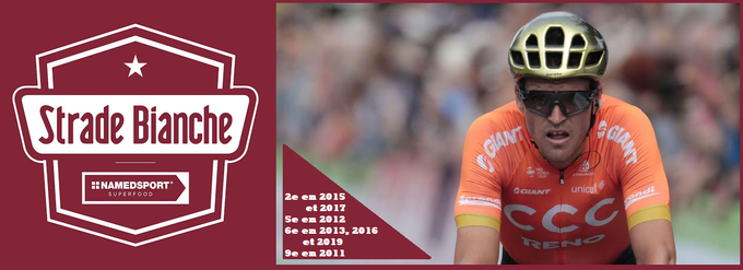 CCC Strade Bianche