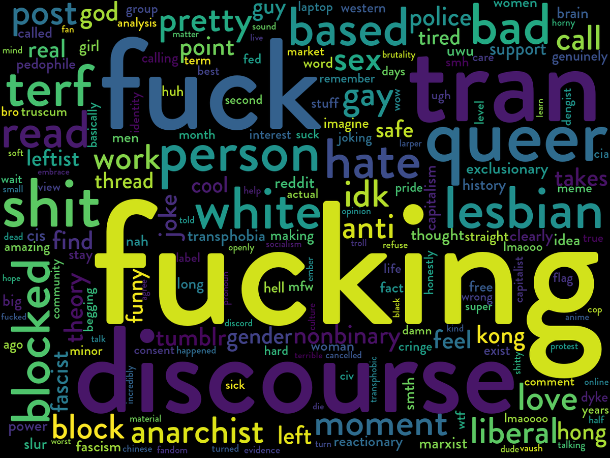 @Emberflux here's your word cloud (☞゚ヮ゚)☞ (sponsored by Recover+ Read Deleted Messages & Download Status  )