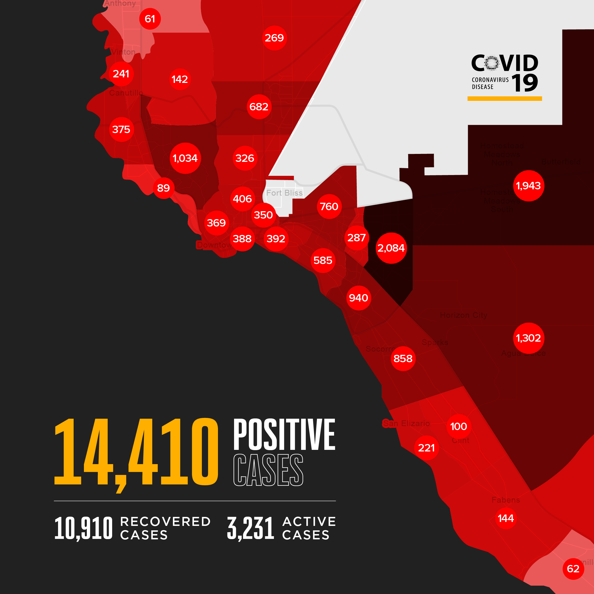 This map shows the cumulative total of positive COVID-19 cases by ZIP codes and the number of cases in parenthesis: 79821 (61), 79835 (241), 79836 (100), 79838 (144), 79849 (221), 79853 (62), 79901 (388), 79902 (369), 79903 (350), 79904 (326), 79905 (392), 79907 (940), 79911 (142), 79912 (1,034), 79915 (585), 79922 (89), 79924 (682), 79925 (760), 79927 (858), 79928 (1,302), 79930 (406), 79932 (375), 79934 (269), 79935 (287), 79936 (2,084), 79938 (1,943)
