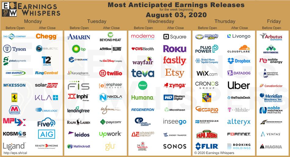 us-earnings
