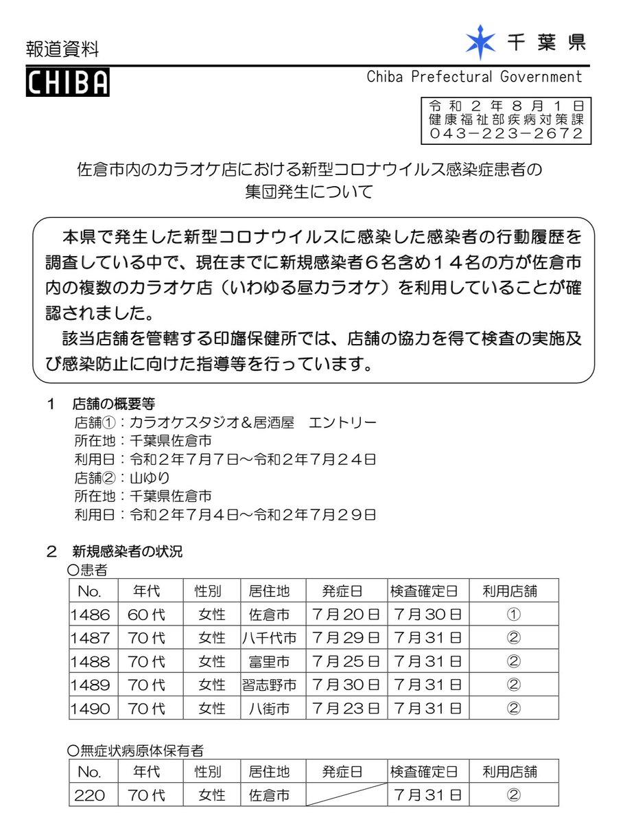 県 佐倉 市 者 千葉 コロナ 感染