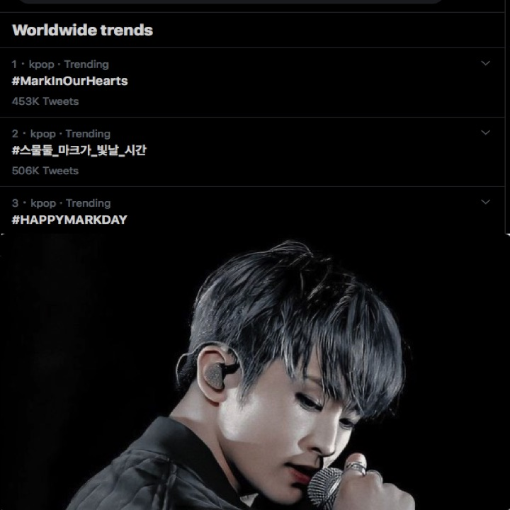 #NCT127's #MarkLee is trending at #1 #Worldwide on Twitter with #MarkInOurHearts and at #3 Worldwide with #HAPPYMARKDAY!👏👨🎤🥇🌎🎂2️⃣1️⃣🎊👑  @NCTsmtown_127 https://t.co/zpA8xcyoJt