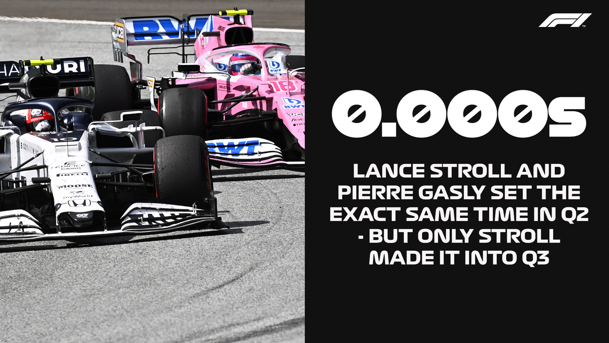 ⏱ A dead heat! ⏱  Nothing separated the @AlphaTauriF1 and @RacingPointF1 drivers but Stroll took the Q3 slot by virtue of setting his time first   #BritishGP 🇬🇧 #F1 https://t.co/umuBqhrKZT