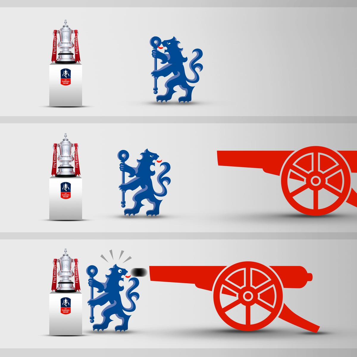 #Arsenal 🏆 #FACup