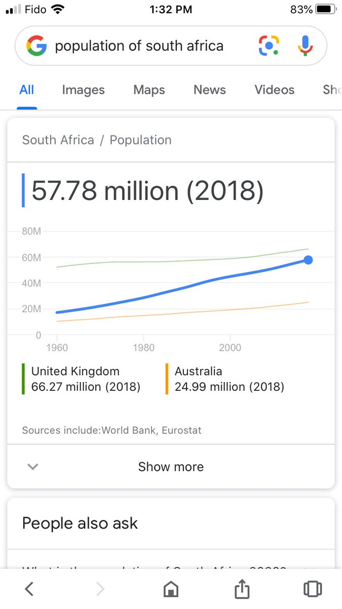 @Reuters I guess the pop of South Africa to be 58million.  Then I googled it! https://t.co/ZWqN59J29N