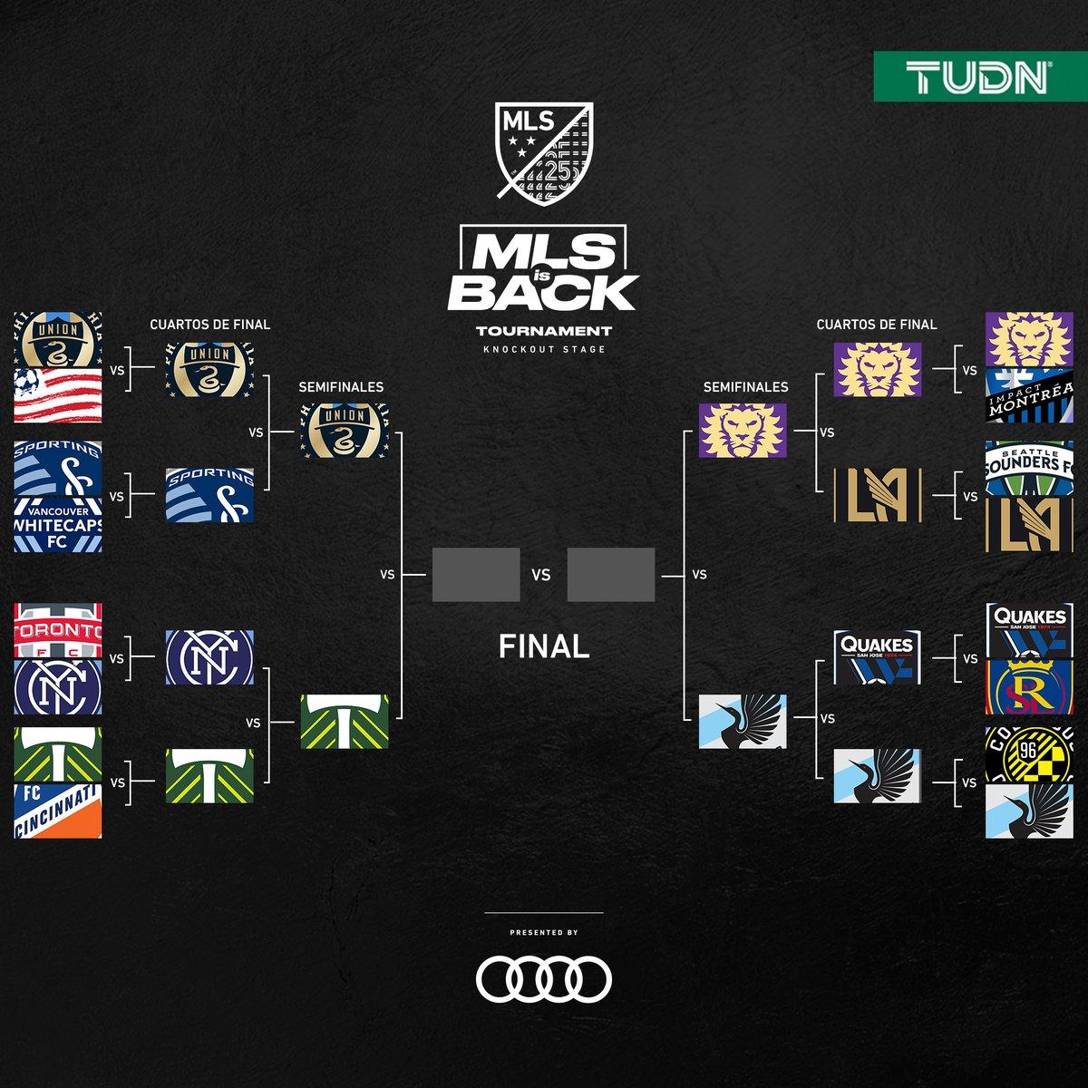 Definidas las semifinales del torneo #MLSisBack   #DOOP vs #RCTID #OrlandoCity vs #MNUFC   Presentado por @Audi pic.twitter.com/kAx4OfU6kX