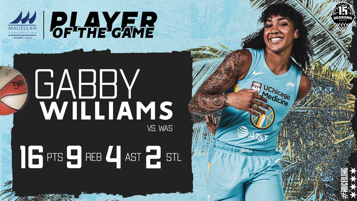 4-5 from the 3 👀 @gabbywilliams15 is your @MagellanCorp Player of the Game! 🔥 https://t.co/TySgjhNbFD