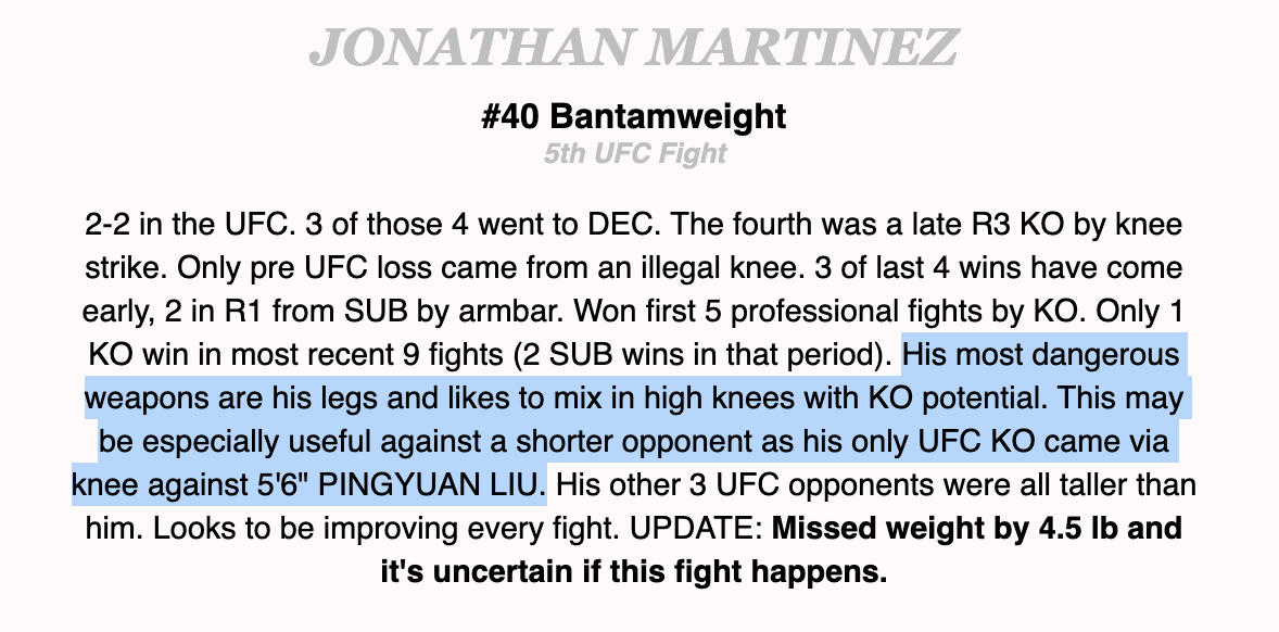 If you're not reading our FREE UFC fighter notes you're missing out.   https://t.co/wGOejFW3V6  Jonathan Martinez Round 3 KO by knee strike.  #thesheet #mmadfs #JonathanMartinez https://t.co/xTHRgUo4VE
