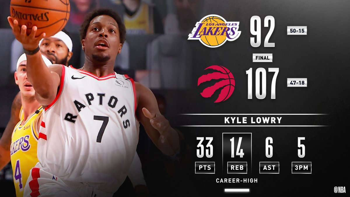 Kyle Lowry (33 PTS, career-high 14 REB) stuffs the stat sheet to lead the @Raptors to victory in their Orlando opener! #WeTheNorth #WholeNewGame   OG Anunoby: 23 PTS, 3-3 3PM LeBron James: 20 PTS, 10 REB https://t.co/mCyNulxooD