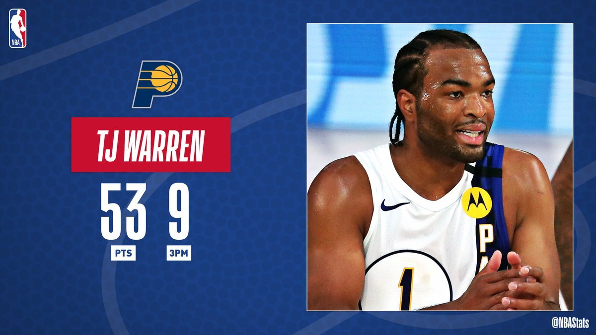 RT nbastats: Career highs in PTS (53) and 3PM (9) for TonyWarrenJr as the Pacers win! #SAPStatLineOfTheNight https://t.co/RDhokvEOpz #NBA