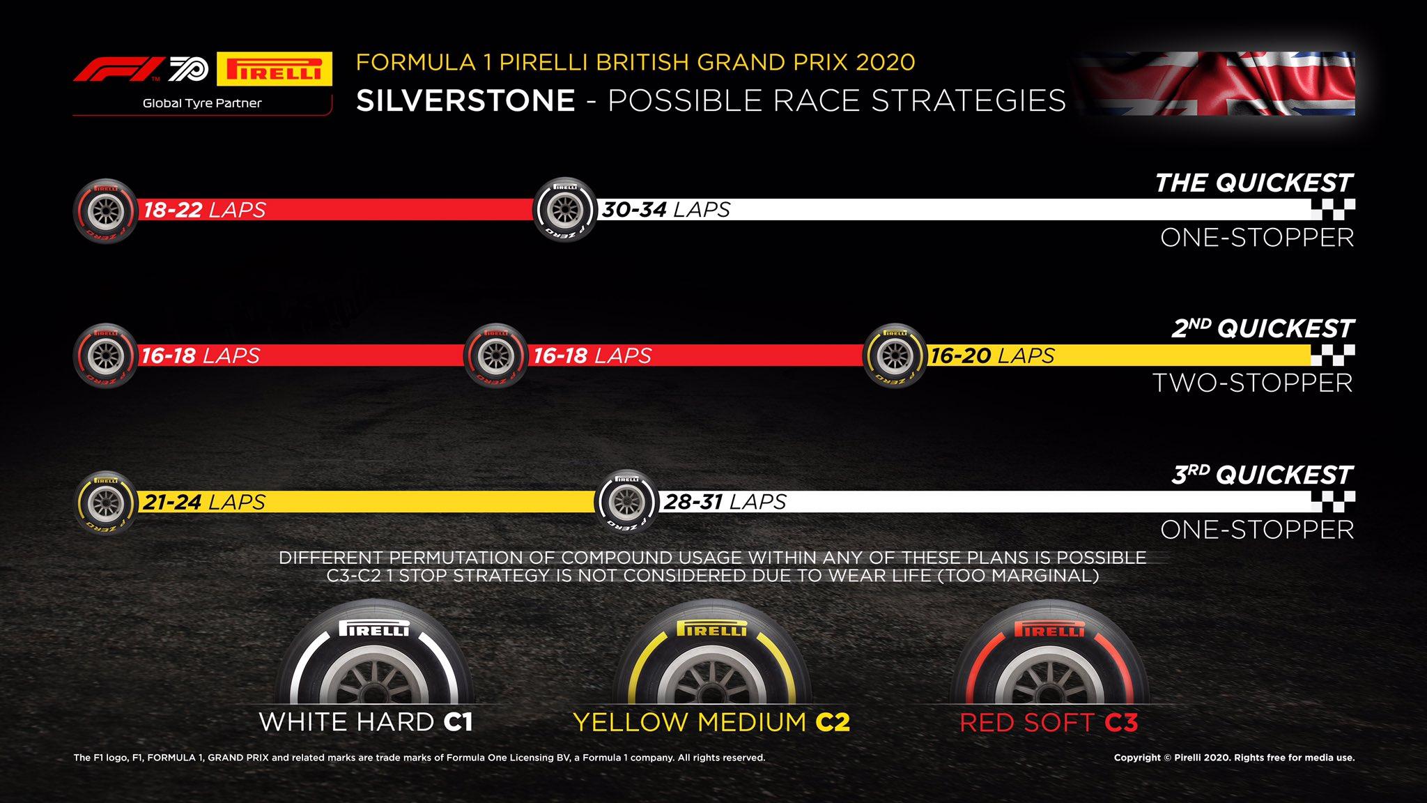 f1 silverstone gara strategia gomme