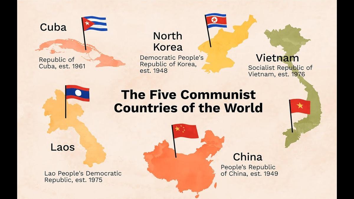 人民 朝鮮 共和国 主義 民主