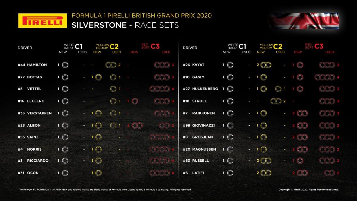 It's boils down to @F1 footwear. #BritishGP #Fit4F1 https://t.co/QLUQCHc2MW