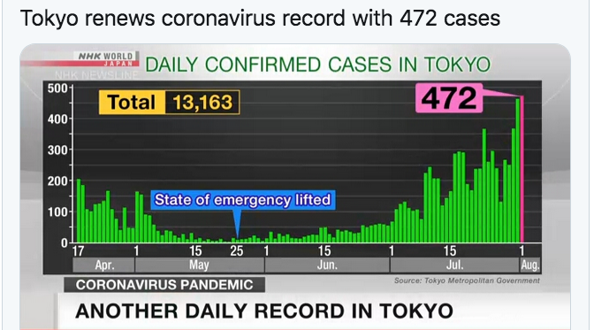 australian-state-declares-coronavirus-state-of-disaster-south-africa-tops-500000-cases Photo