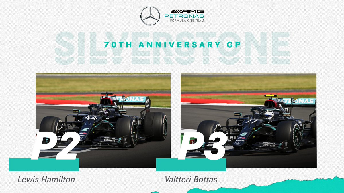 It wasn't our day today, but it's P2 and P3 and a double podium for Lewis and VB! 👊   Another big step forward in the championship 💪 This mega 2020 @F1 season continues to deliver! https://t.co/VdwtEEMy5i